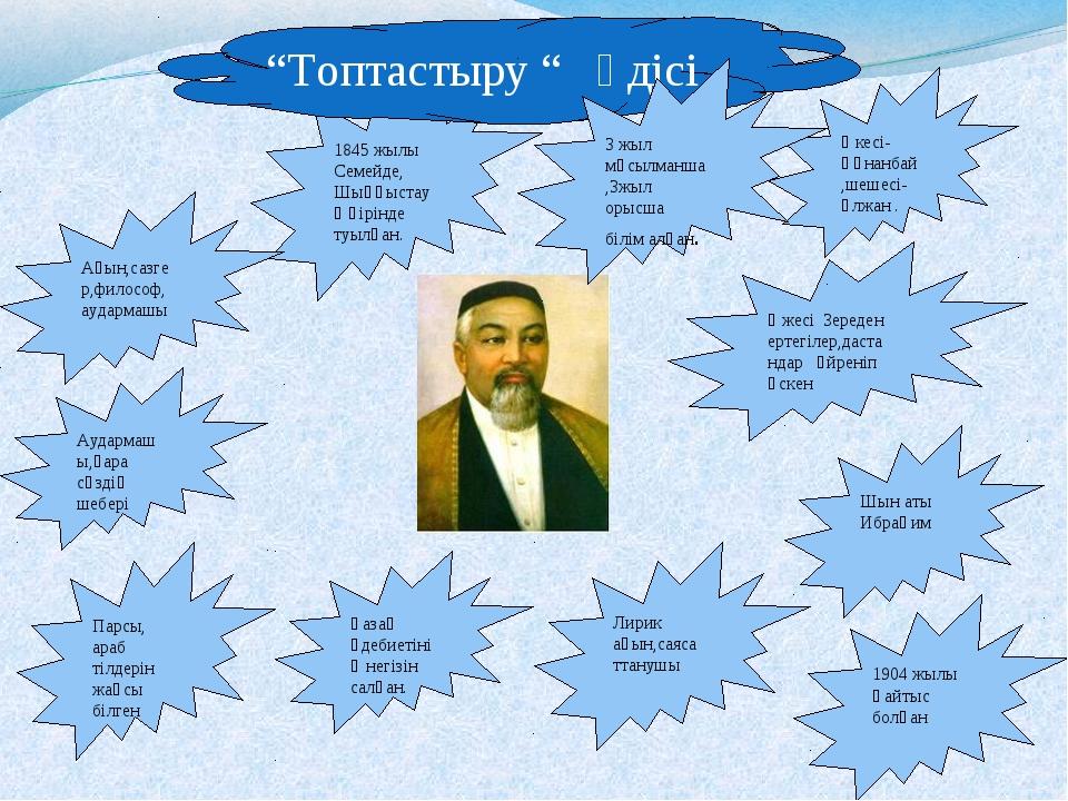 1845 жылы Семейде, Шыңғыстау Өңірінде туылған. Аудармашы,қара сөздің шебері...