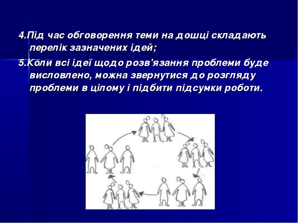 4.Під час обговорення теми на дошці складають перелік зазначених ідей; 5.Кол...
