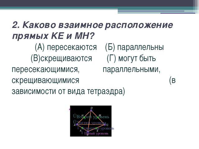 2. Каково взаимное расположение прямых KE и MH? (А) пересекаются (Б) параллел...