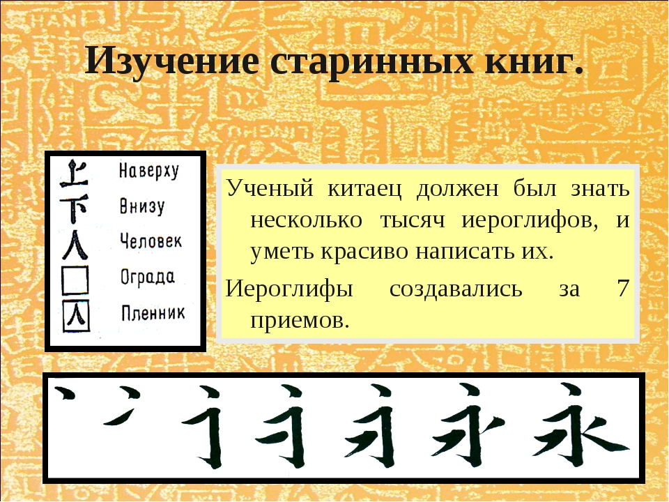 Изучение старинных книг. Ученый китаец должен был знать несколько тысяч иерог...