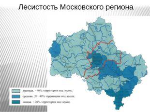 Лесистость Московского региона