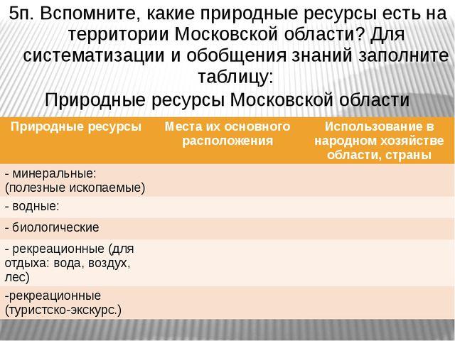 5п. Вспомните, какие природные ресурсы есть на территории Московской области?...