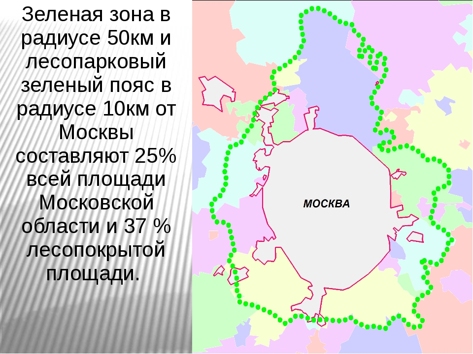 Зеленая зона в радиусе 50км и лесопарковый зеленый пояс в радиусе 10км от Мос...