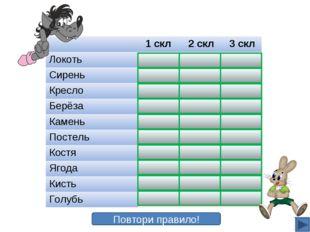Повтори правило! 1 скл 2 скл 3 скл Локоть+ Сирень+ Кресло+ Берёза