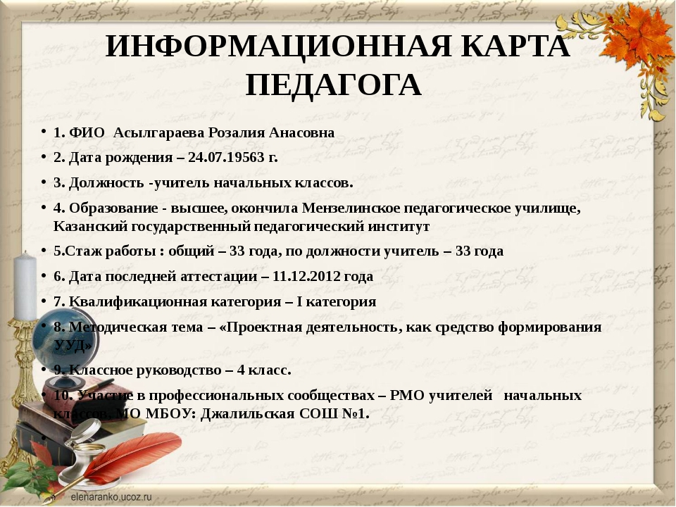 ИНФОРМАЦИОННАЯ КАРТА ПЕДАГОГА 1. ФИО Асылгараева Розалия Анасовна 2. Дата рож...