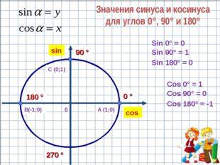 cos Значения синуса и косинуса для углов 0°, 90° и 180° 0 А (1;0) В(-1;0) С (