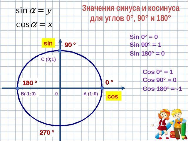 cos Значения синуса и косинуса для углов 0°, 90° и 180° 0 А (1;0) В(-1;0) С (...