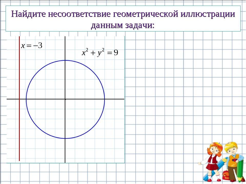 Найдите несоответствие геометрической иллюстрации данным задачи: