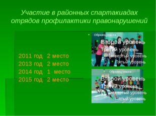 Участие в районных спартакиадах отрядов профилактики правонарушений 2011 год