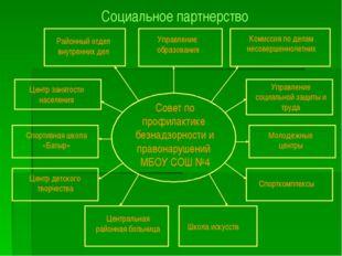 Совет по профилактике безнадзорности и правонарушений МБОУ СОШ №4 Управление