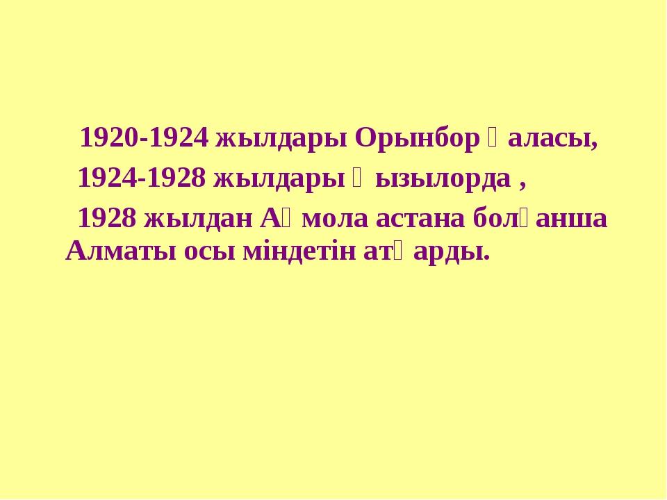 1920-1924 жылдары Орынбор қаласы, 1924-1928 жылдары Қызылорда , 1928 жылдан...