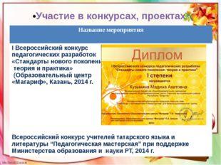 Участие в конкурсах, проектах Названиемероприятия IВсероссийский конкурс педа