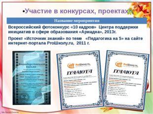 Участие в конкурсах, проектах Названиемероприятия Всероссийский фотоконкурс «
