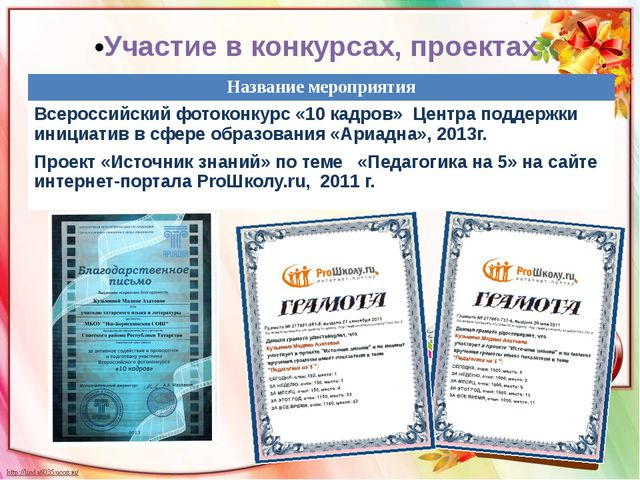 Участие в конкурсах, проектах Названиемероприятия Всероссийский фотоконкурс «...