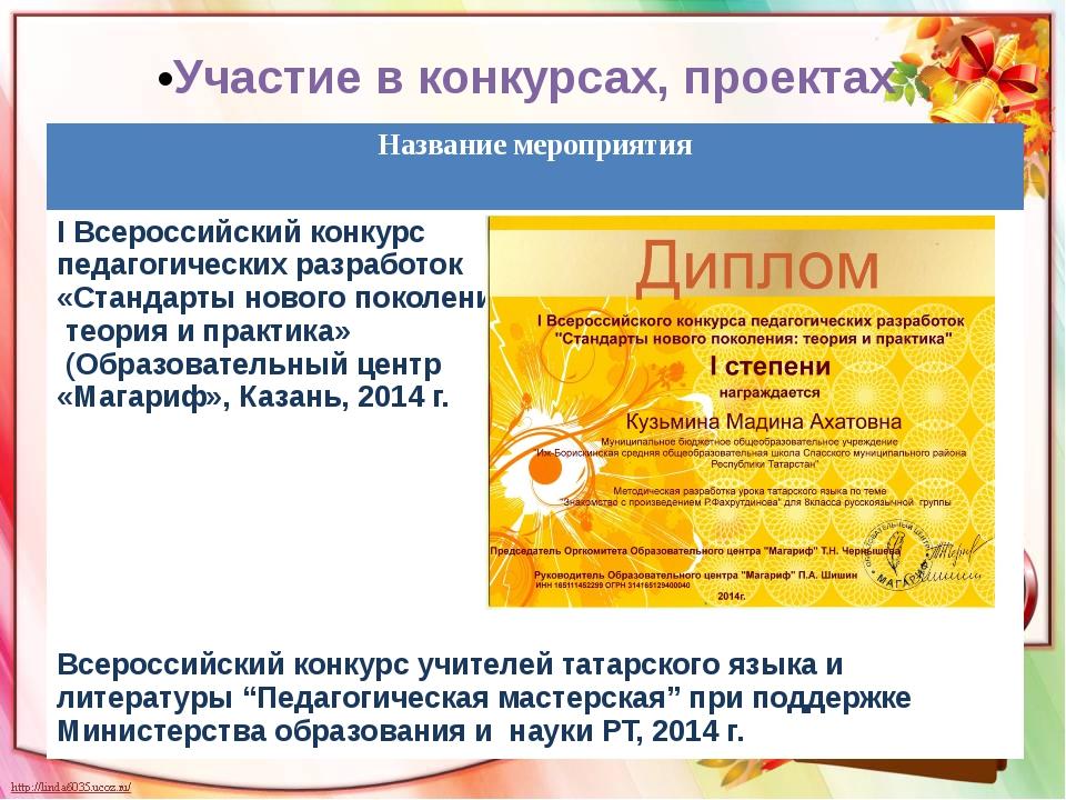 Участие в конкурсах, проектах Названиемероприятия IВсероссийский конкурс педа...