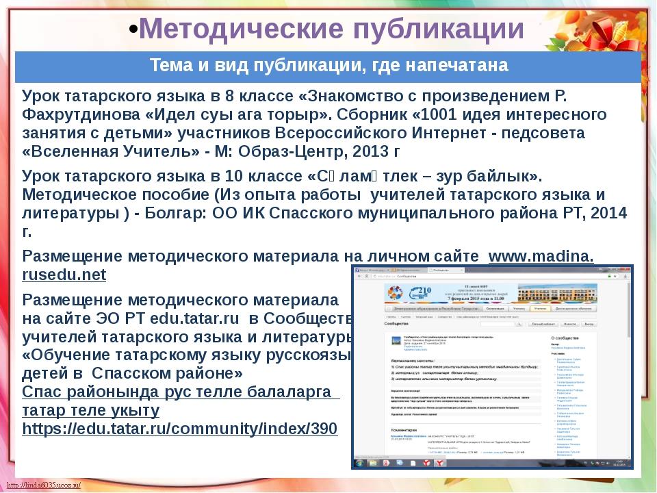Методические публикации Тема и вид публикации, где напечатана Урок татарского...