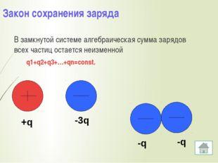 Закон сохранения заряда В замкнутой системе алгебраическая сумма зарядов всех