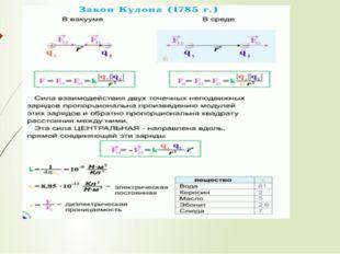 преподаватель физики ЧЭнК Макарова Н.В. Когда электризация вредна - при трени