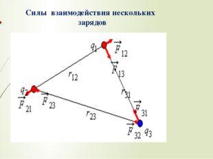 Два одинаковых положительных заряда, находящихся на расстоянии 10 мм в вакуум
