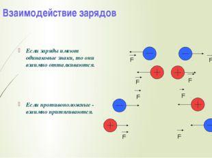 Взаимодействие зарядов Если заряды имеют одинаковые знаки, то они взаимно отт
