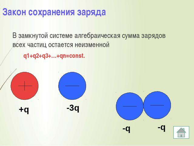 Закон сохранения заряда В замкнутой системе алгебраическая сумма зарядов всех...
