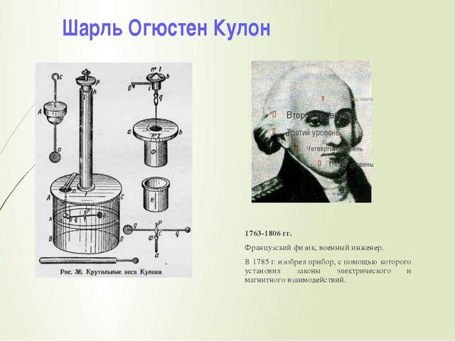 Способы электризации Соприкосновение (трение). Электростатическая индукция -...