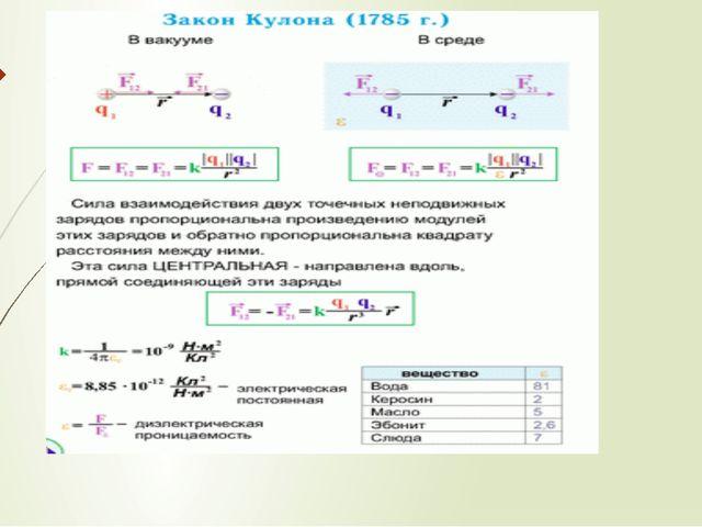 преподаватель физики ЧЭнК Макарова Н.В. Когда электризация вредна - при трени...