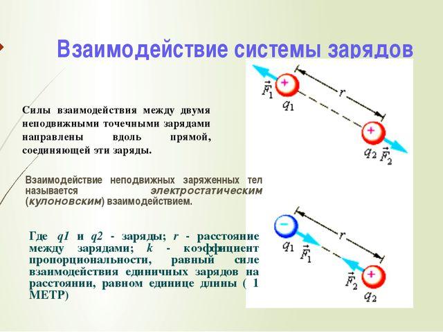 преподаватель физики ЧЭнК Макарова Н.В.