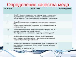 Определение качества мёда Инструкция к лабораторной работе № этапа Действия Н
