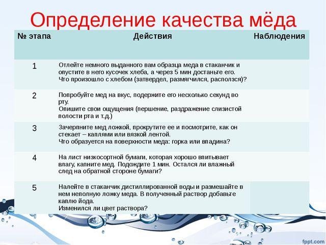 Определение качества мёда Инструкция к лабораторной работе № этапа Действия Н...
