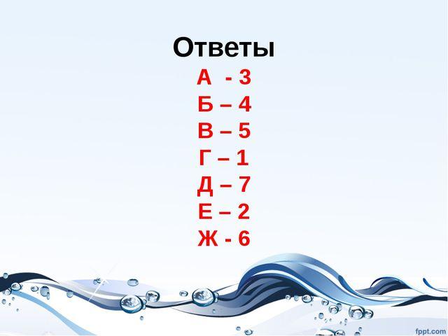 Ответы А - 3 Б – 4 В – 5 Г – 1 Д – 7 Е – 2 Ж - 6