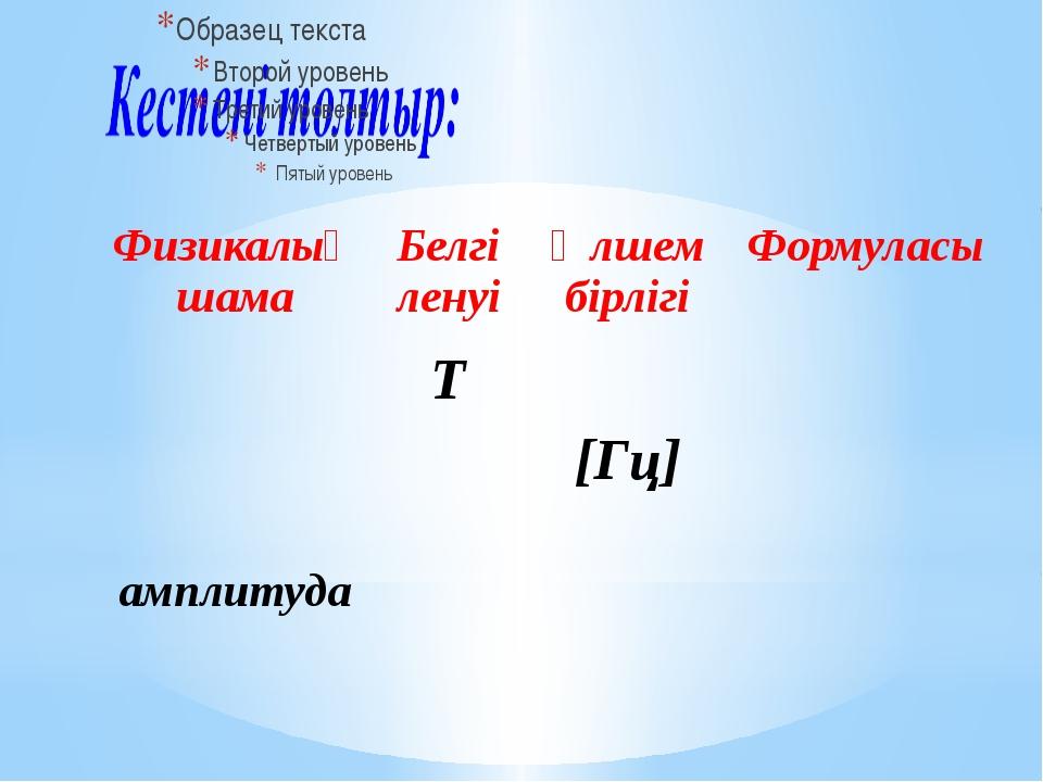 Физикалық шама Белгіленуі Өлшем бірлігі Формуласы Т [Гц] амплитуда