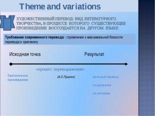 Исходная точка Результат «процесс перевыражения» (А.С.Пушкин) -вольный перев