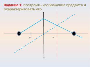 Задание 1: построить изображение предмета и охарактеризовать его F F