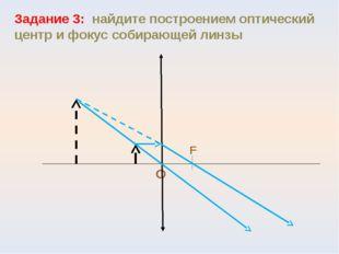 4.Найдите построением положение и фокусы линзы А А1 M N MN – главная оптическ