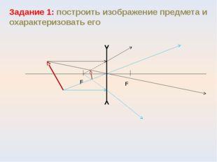 6. Постройте дальнейший ход луча В в рассеивающей линзе В А