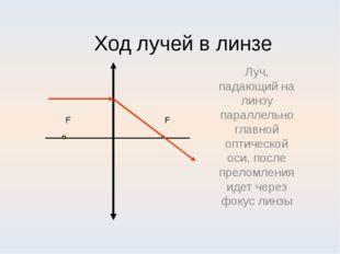 Ход лучей в линзе Луч, падающий на линзу параллельно главной оптической оси,