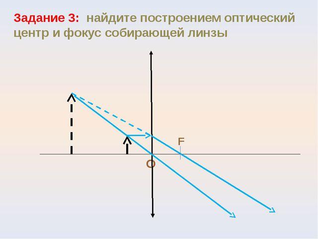 4.Найдите построением положение и фокусы линзы А А1 M N MN – главная оптическ...