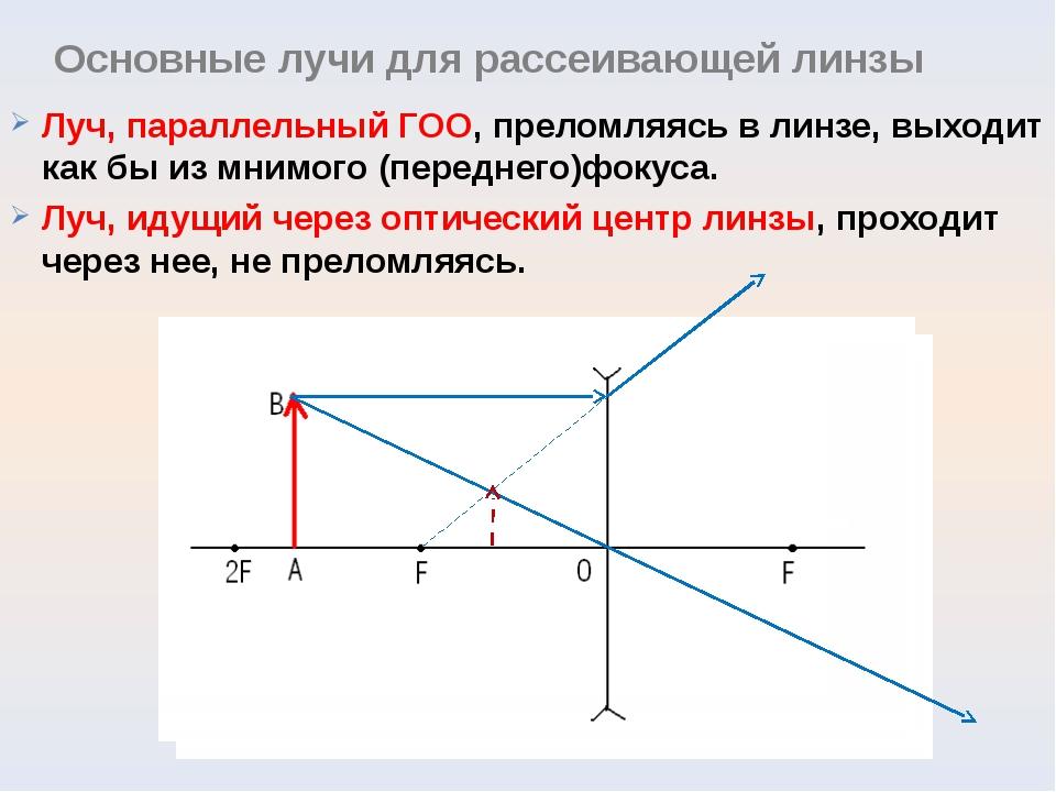 5. Постройте дальнейший ход луча В в собирающей линзе А В