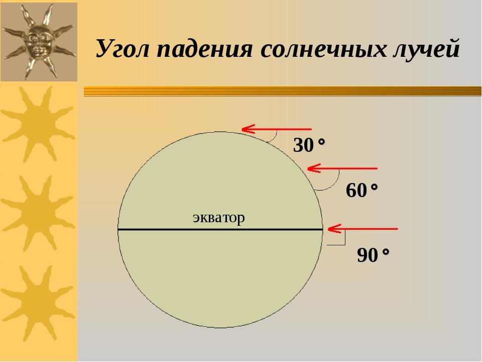 Угол падения солнечных лучей экватор 90° 60° 30°
