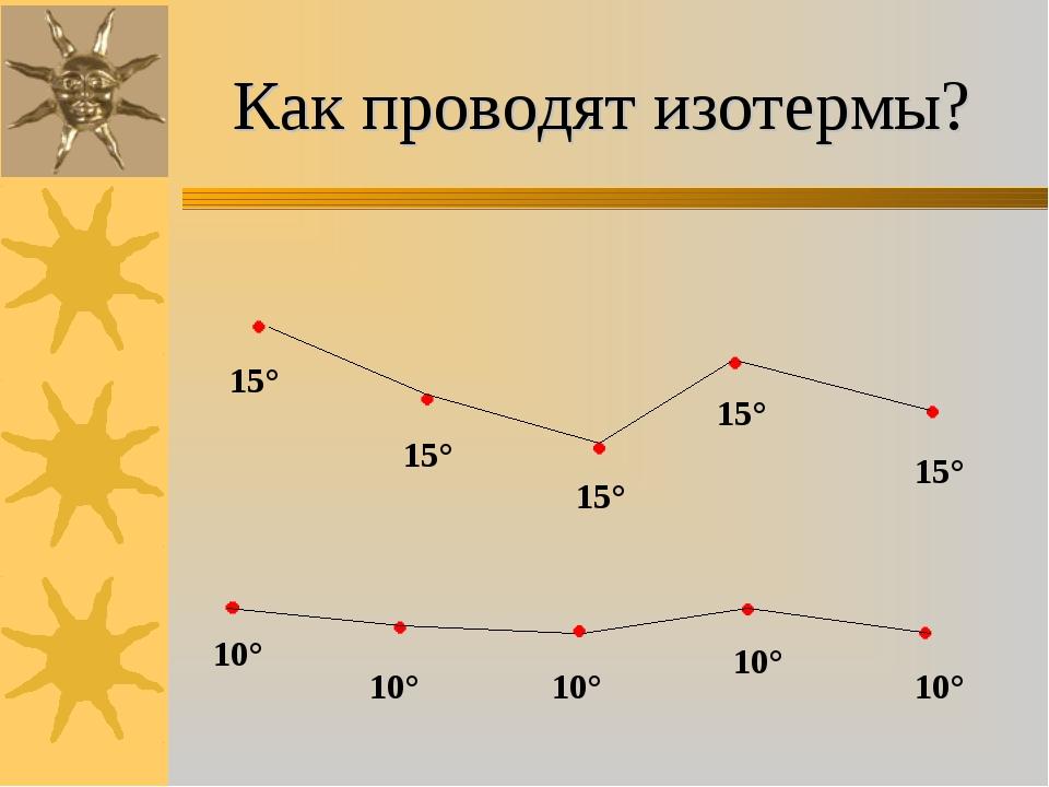 Как проводят изотермы? 15° 15° 15° 15° 15° 10° 10° 10° 10° 10°