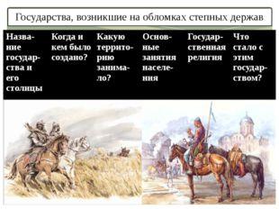 Государства, возникшие на обломках степных держав Назва-ниегосудар-стваи его