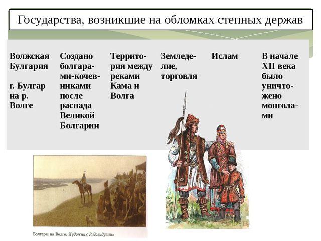 Государства, возникшие на обломках степных держав Волжская Булгария г. Булгар...