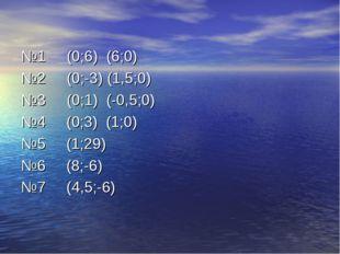 №1 (0;6) (6;0) №2 (0;-3) (1,5;0) №3 (0;1) (-0,5;0) №4 (0;3) (1;0) №5 (1;29)