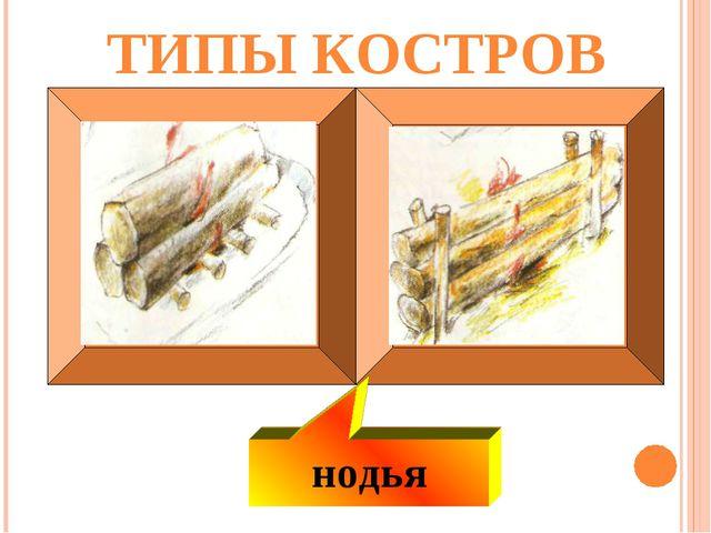 ТИПЫ КОСТРОВ нодья