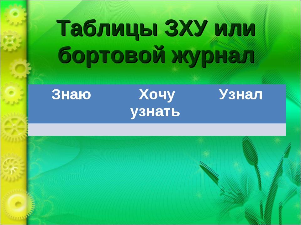 Таблицы ЗХУ или бортовой журнал ЗнаюХочу узнать Узнал