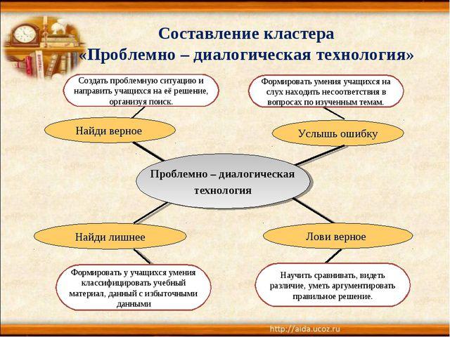 Составление кластера «Проблемно – диалогическая технология» Создать проблемну...