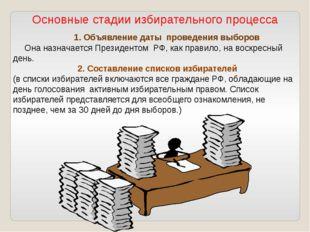 Основные стадии избирательного процесса 1. Объявление даты проведения выборов