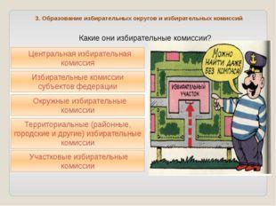 3. Образование избирательных округов и избирательных комиссий Какие они избир