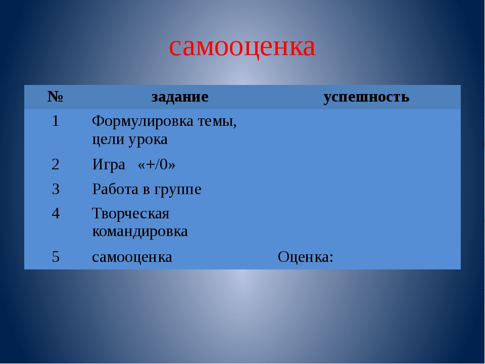 самооценка № задание успешность 1 Формулировка темы, цели урока 2 Игра «+/0»...